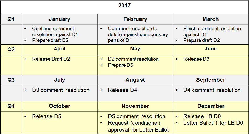2017 roadmap.png