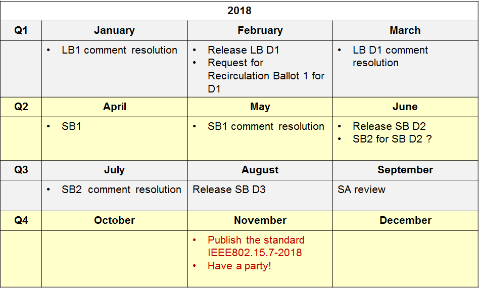 2018 roadmap 2.png