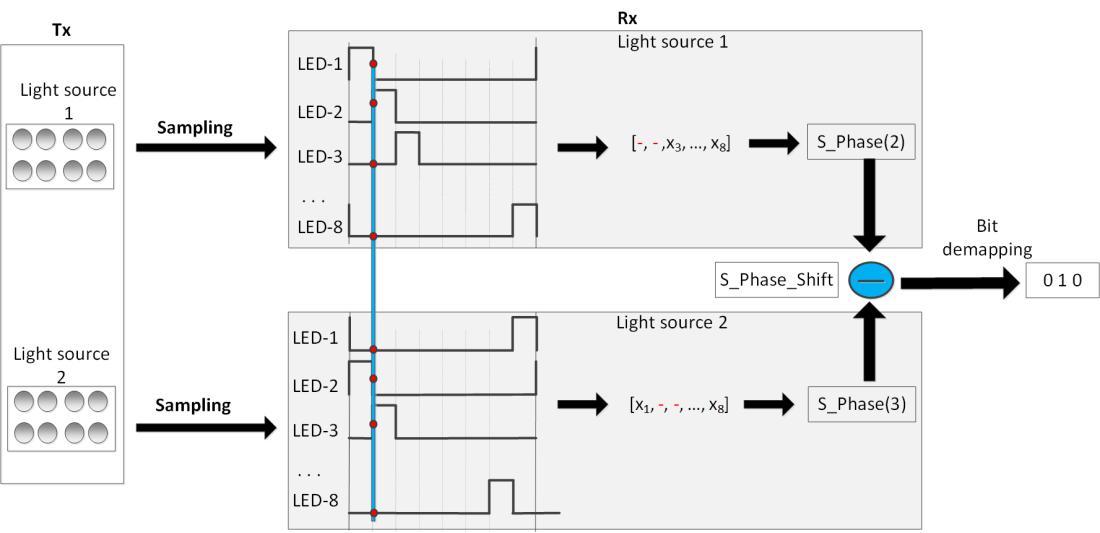 J.2. Fig --DS8-PSK -----HS-PSK decoder---x_state.png