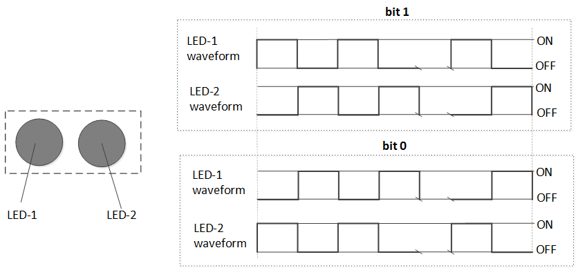 2. (D4-Fig 181) S2-psk-----bit to symbol mapping.png