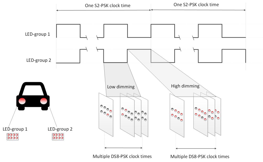 3- (D4-FIg 186)  HS-PSK waveforms.png