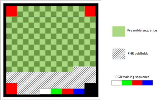 4 (D4-FIg 202)- A-QL - ---preamble n Channel estimation seq.png